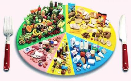 Что такое диетическое питание