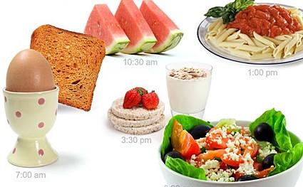 Лучшие советы по питанию
