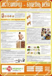 Остеоропороз